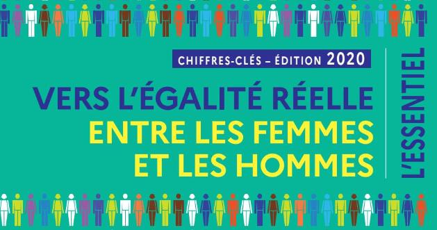 Égalité Femmes-Hommes : Les chiffres-clés 2020